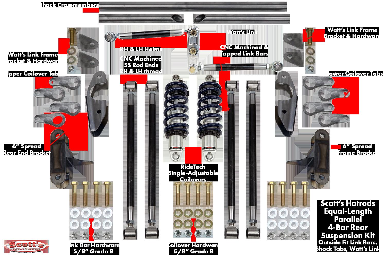 scotts-4-bar-6-coil-tab-rt-watts-labels-w-web