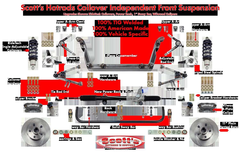 Scott's Hotrods Coilover Independent Front Suspension Kit Labels